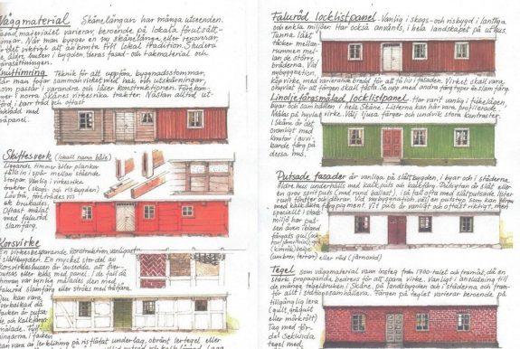 Scanian Design Homes